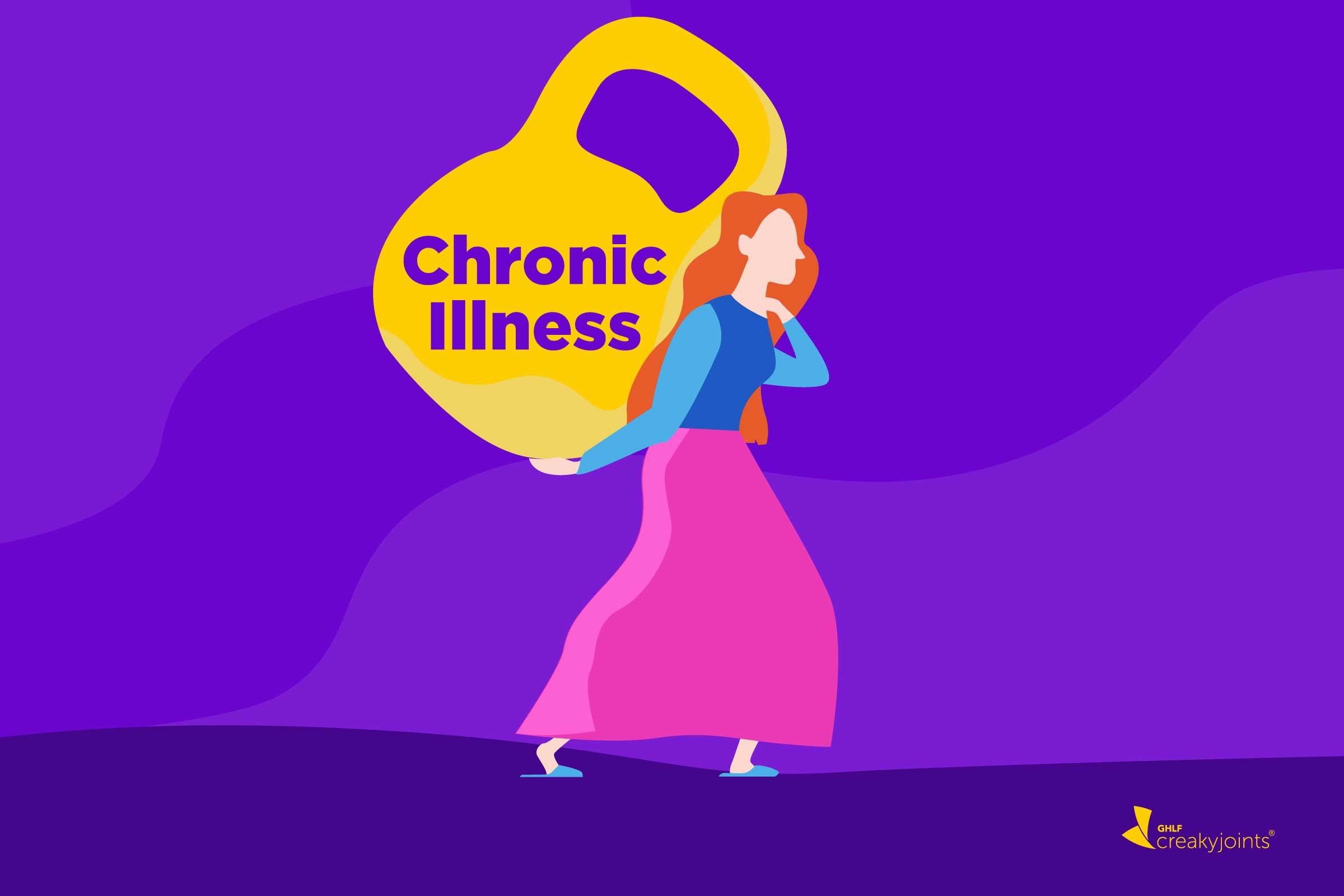 Kas kelia chronines ligas?